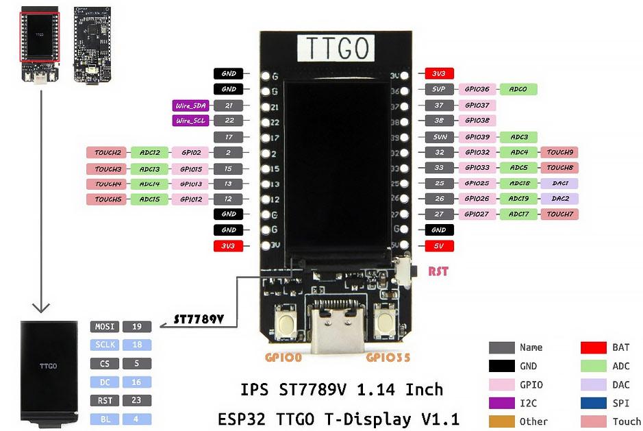 ttgo t-display